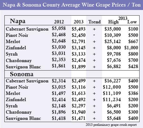 wine_grape_prices