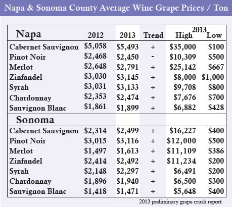 wine_grape_prices